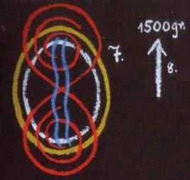 figura 7-8